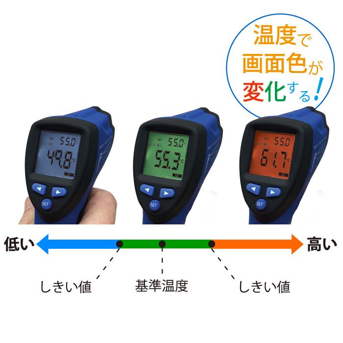 IR-250H产品图片