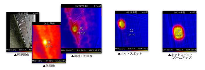 THG-01太阳能电池板使用示例