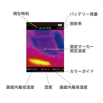 THG-01各部分名称(屏幕)