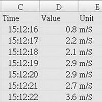 IWC-6SD CSV文件示例